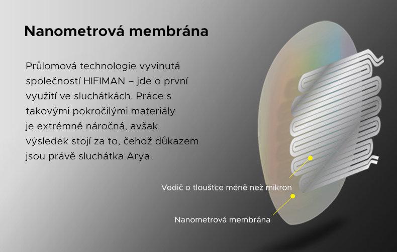 Nanometrová membrána