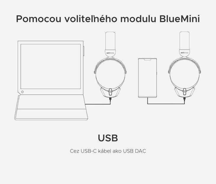 Pripojenie pomocou USB