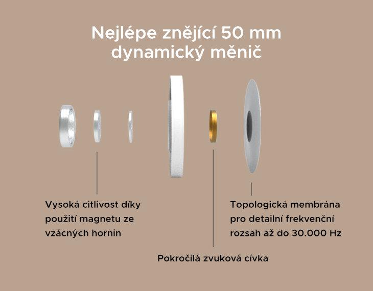 50 mm dynamický měnič