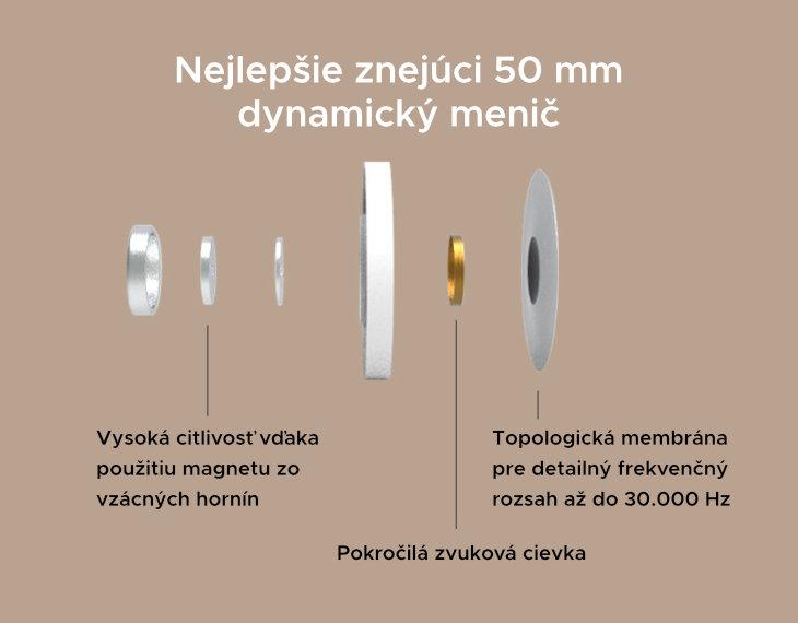 50 mm dynamický menič