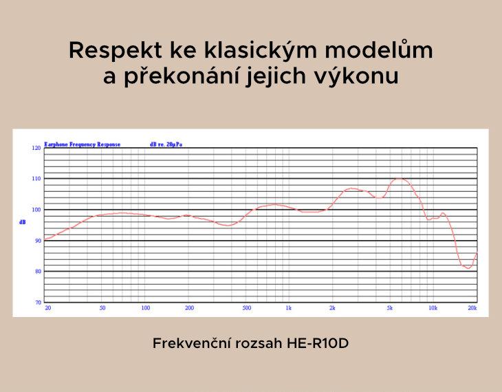 Frekvenční rozsah HE-R10D