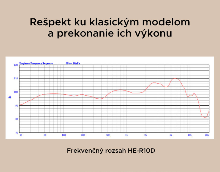 Frekvenčný rozsah HE-R10D