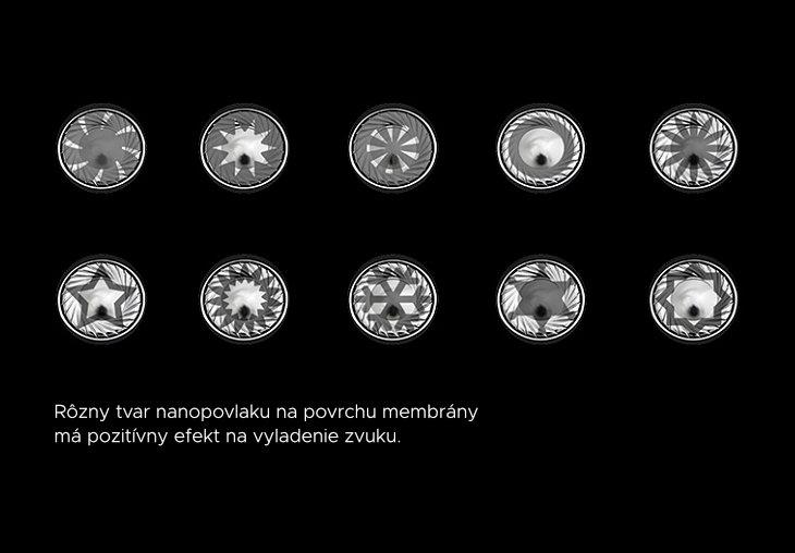Hifiman TWS 800 nanopovlak membrany